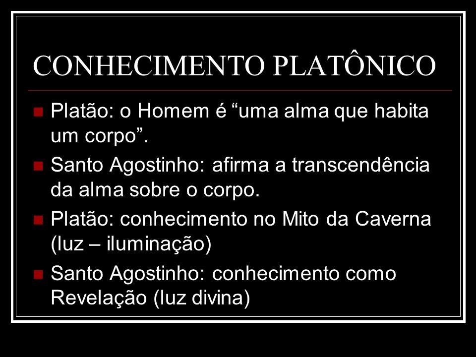 CONHECIMENTO PLATÔNICO