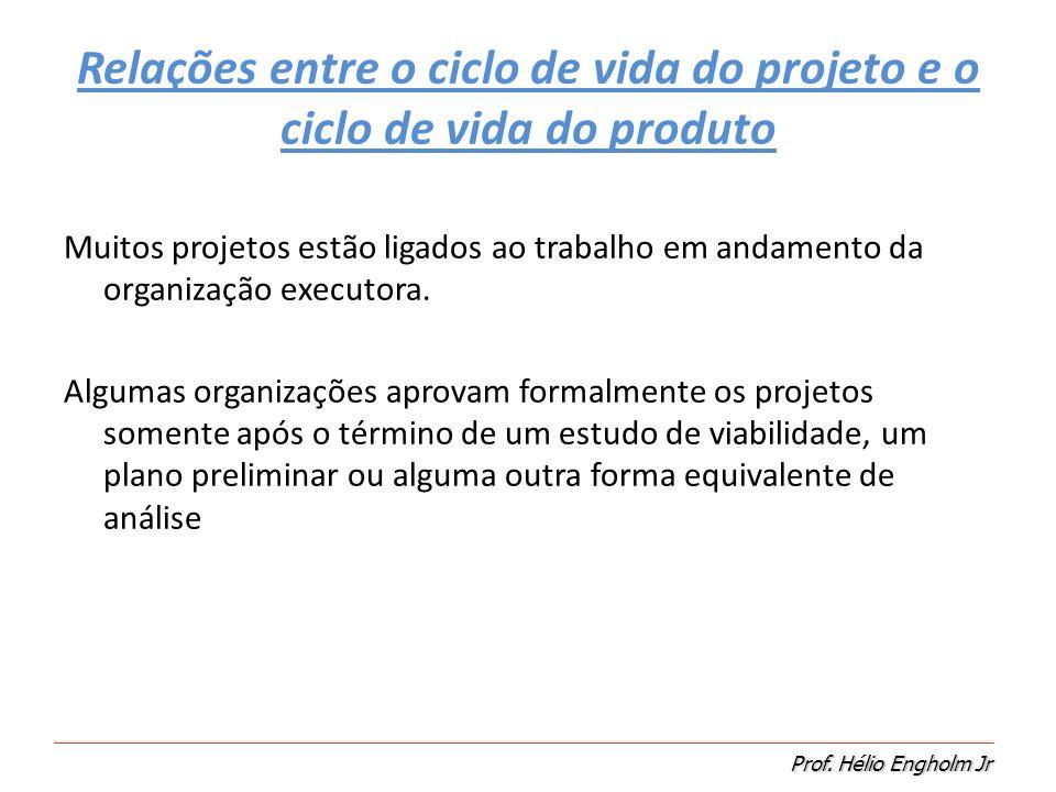 Relações entre o ciclo de vida do projeto e o ciclo de vida do produto