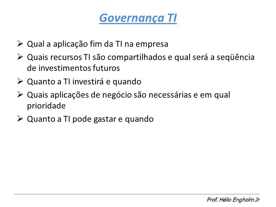 Governança TI Qual a aplicação fim da TI na empresa