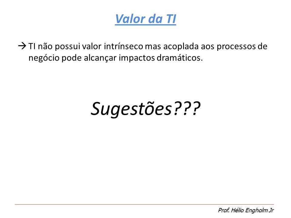 Valor da TI TI não possui valor intrínseco mas acoplada aos processos de negócio pode alcançar impactos dramáticos.