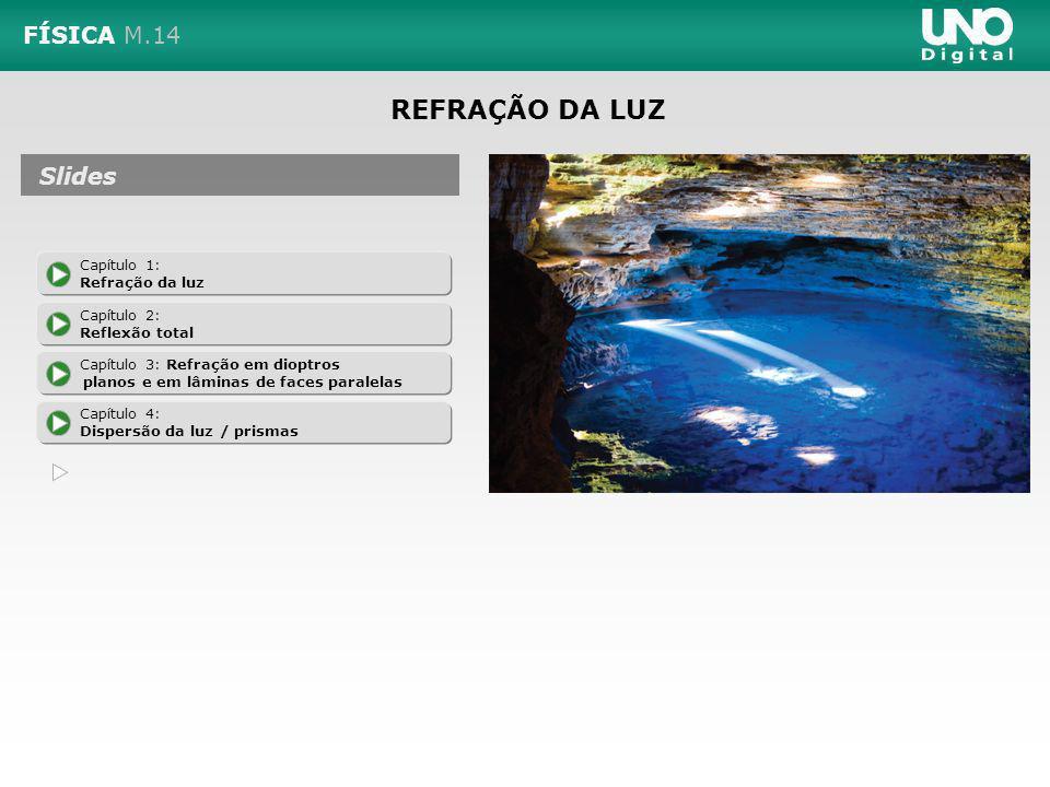 REFRAÇÃO DA LUZ FÍSICA M.14 Slides Capítulo 1: Refração da luz