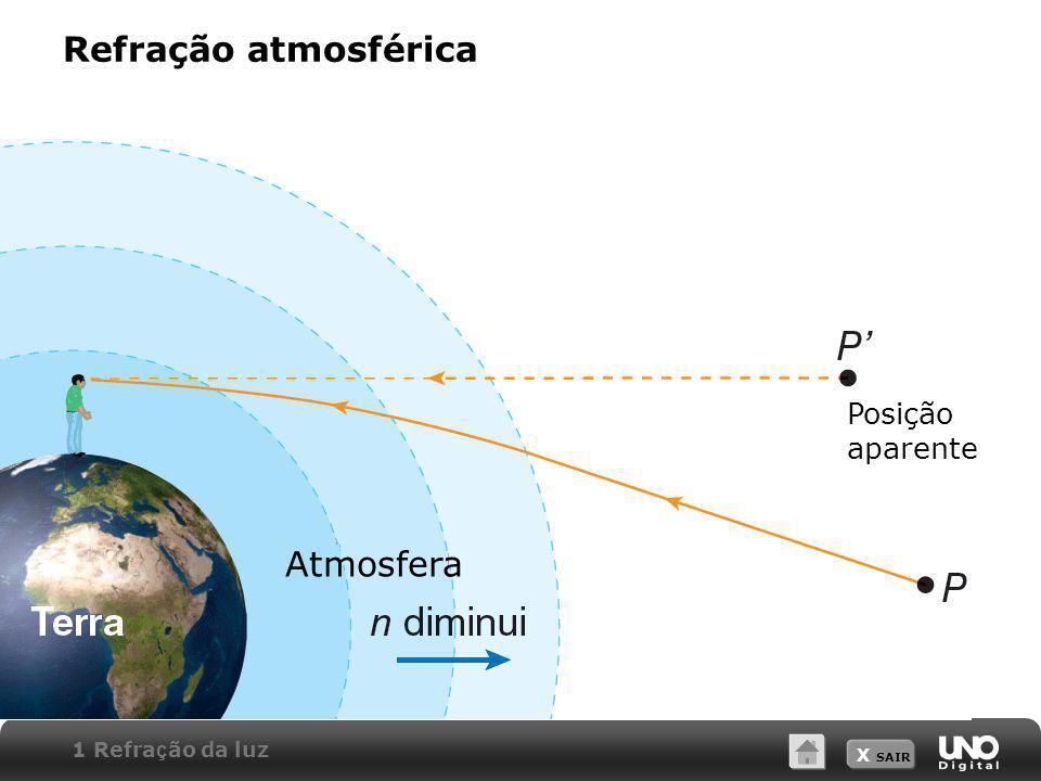 Refração atmosférica Atmosfera Posição aparente 1 Refração da luz