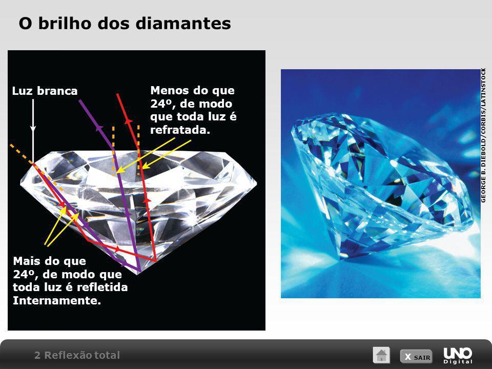 O brilho dos diamantes Luz branca Menos do que