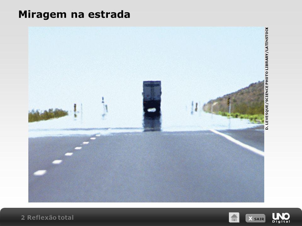 Miragem na estrada 2 Reflexão total