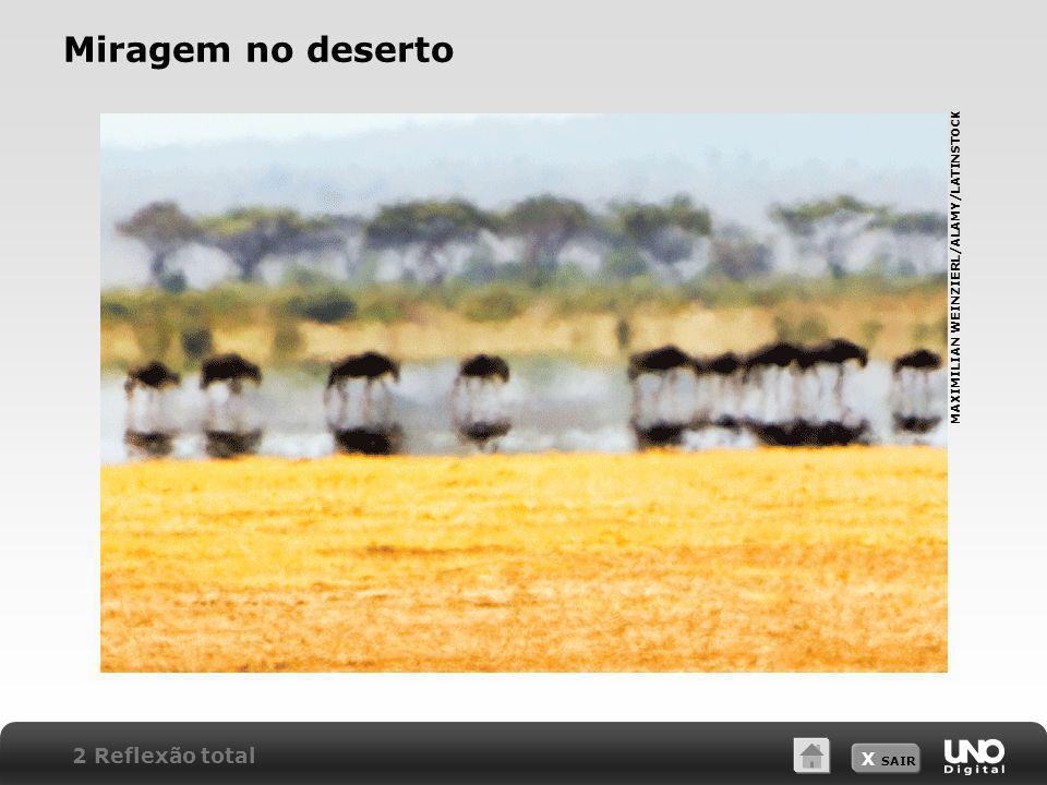 Miragem no deserto 2 Reflexão total