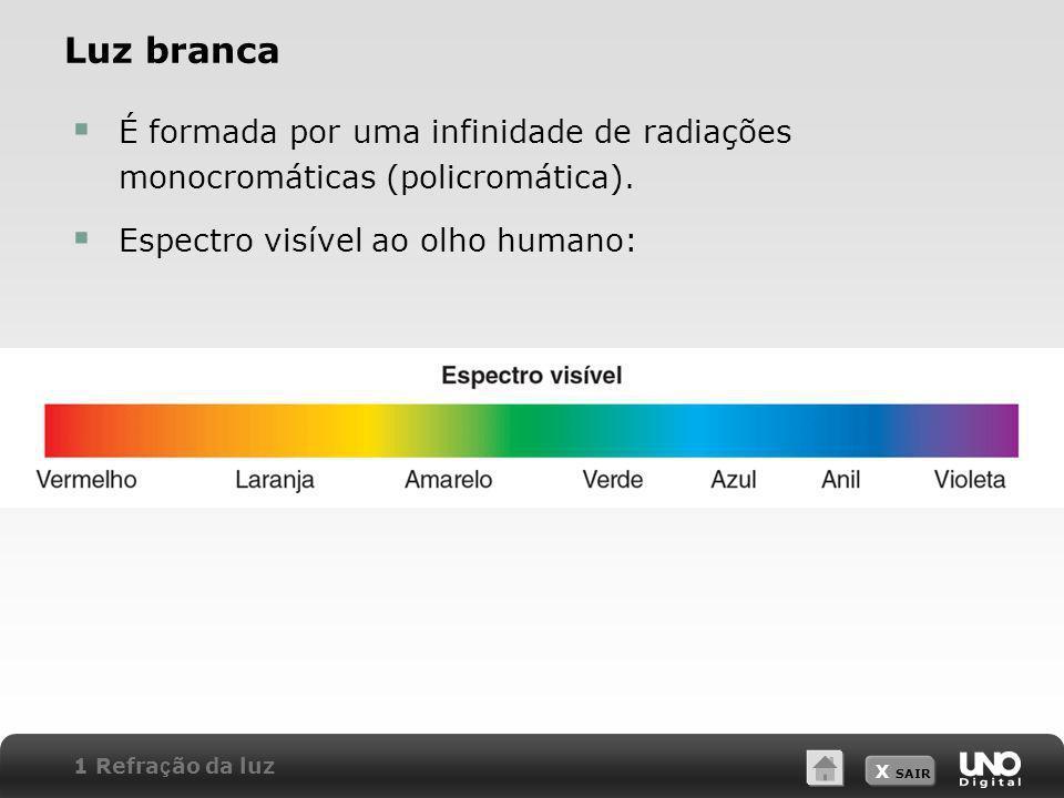 Luz branca É formada por uma infinidade de radiações monocromáticas (policromática). Espectro visível ao olho humano: