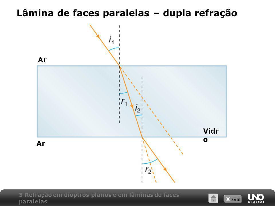 Lâmina de faces paralelas – dupla refração