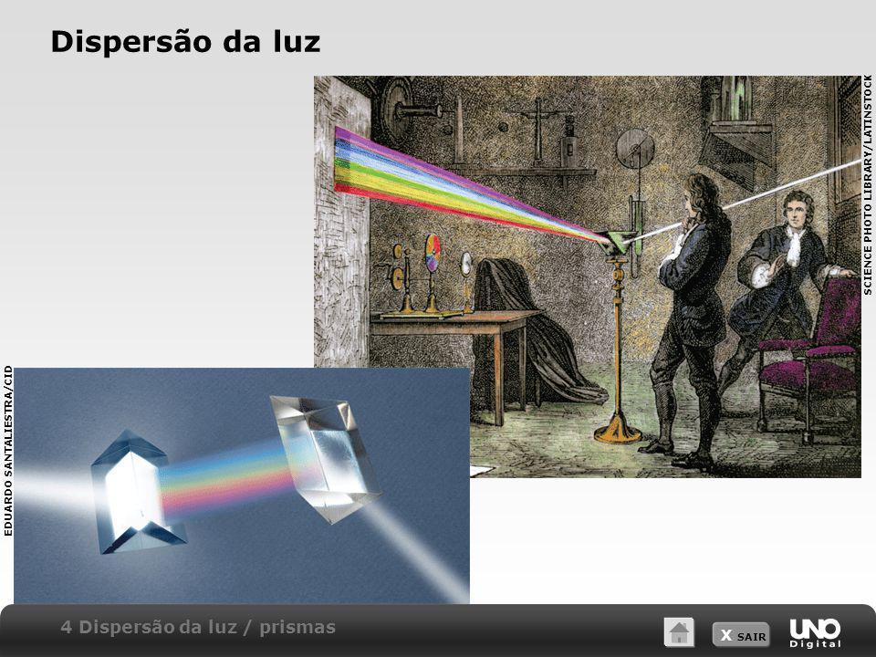 Dispersão da luz 4 Dispersão da luz / prismas