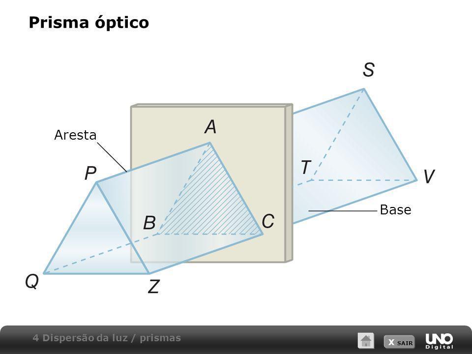 Prisma óptico Aresta Base 4 Dispersão da luz / prismas