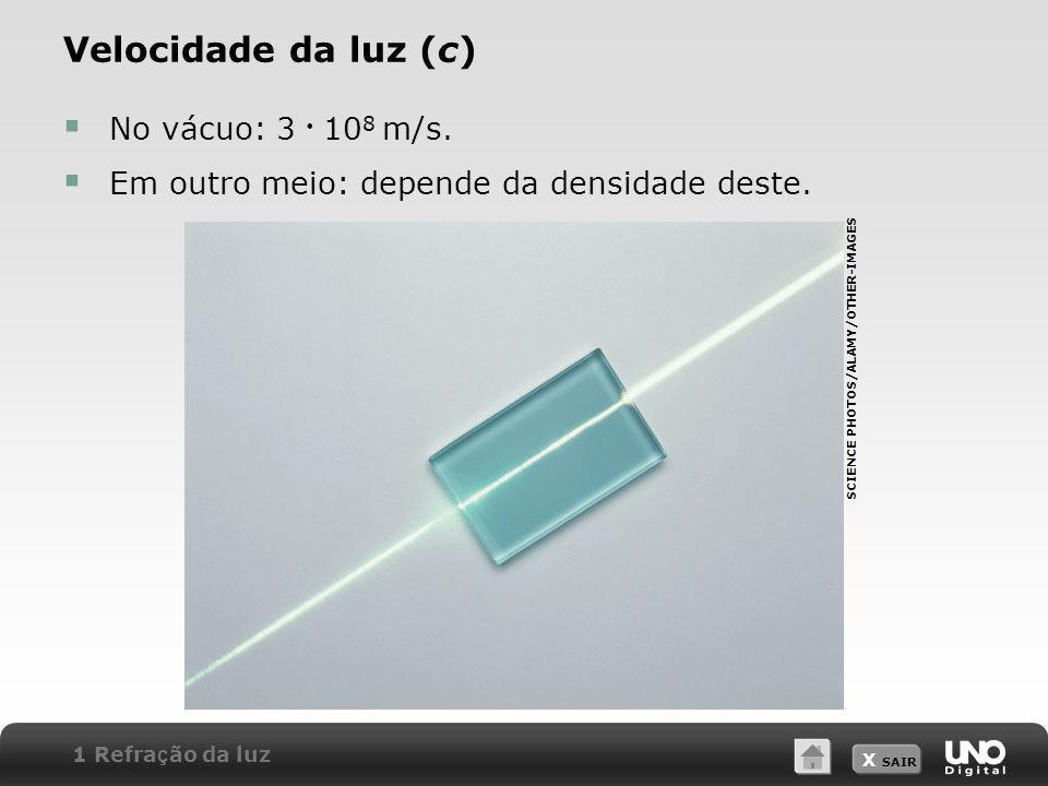 Velocidade da luz (c) No vácuo: 3 • 108 m/s.