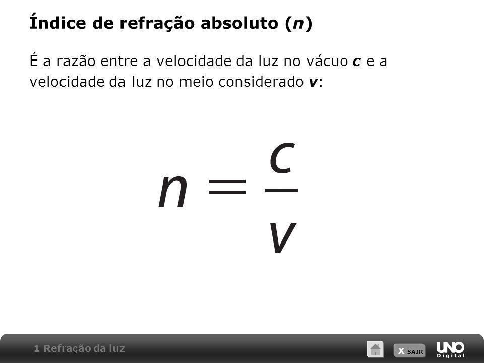 Índice de refração absoluto (n)
