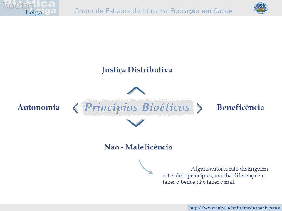 ^ ^ ^ ^ Autonomia Beneficência Justiça Distributiva Não - Maleficência
