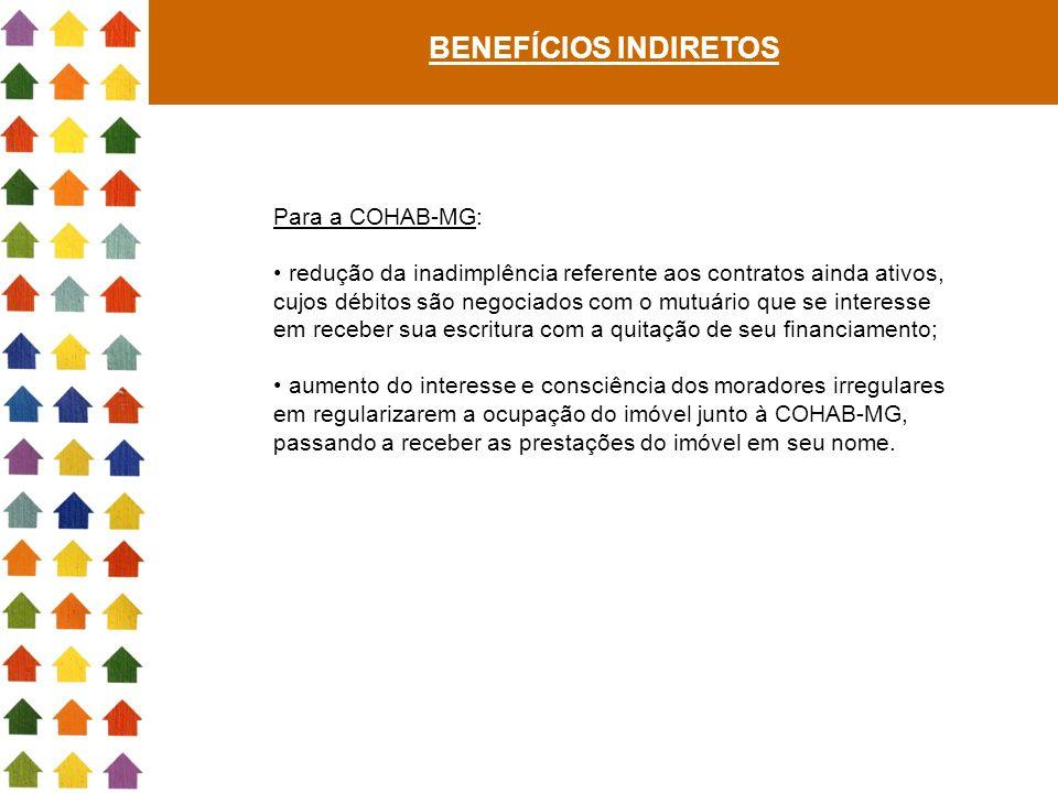 BENEFÍCIOS INDIRETOS Para a COHAB-MG: