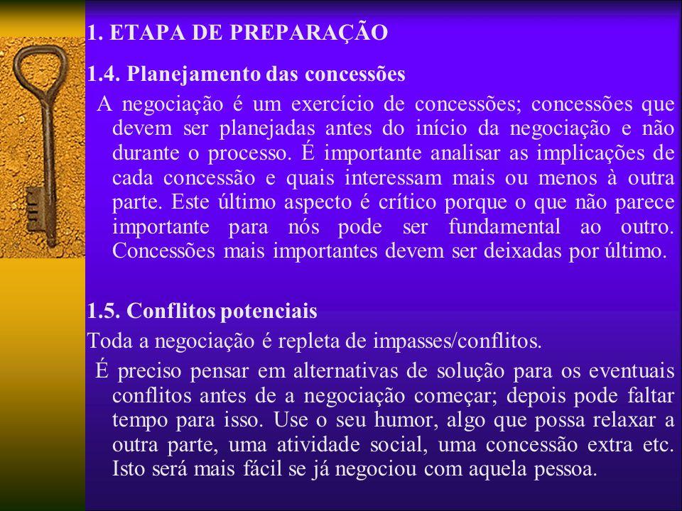 1. ETAPA DE PREPARAÇÃO 1.4. Planejamento das concessões.