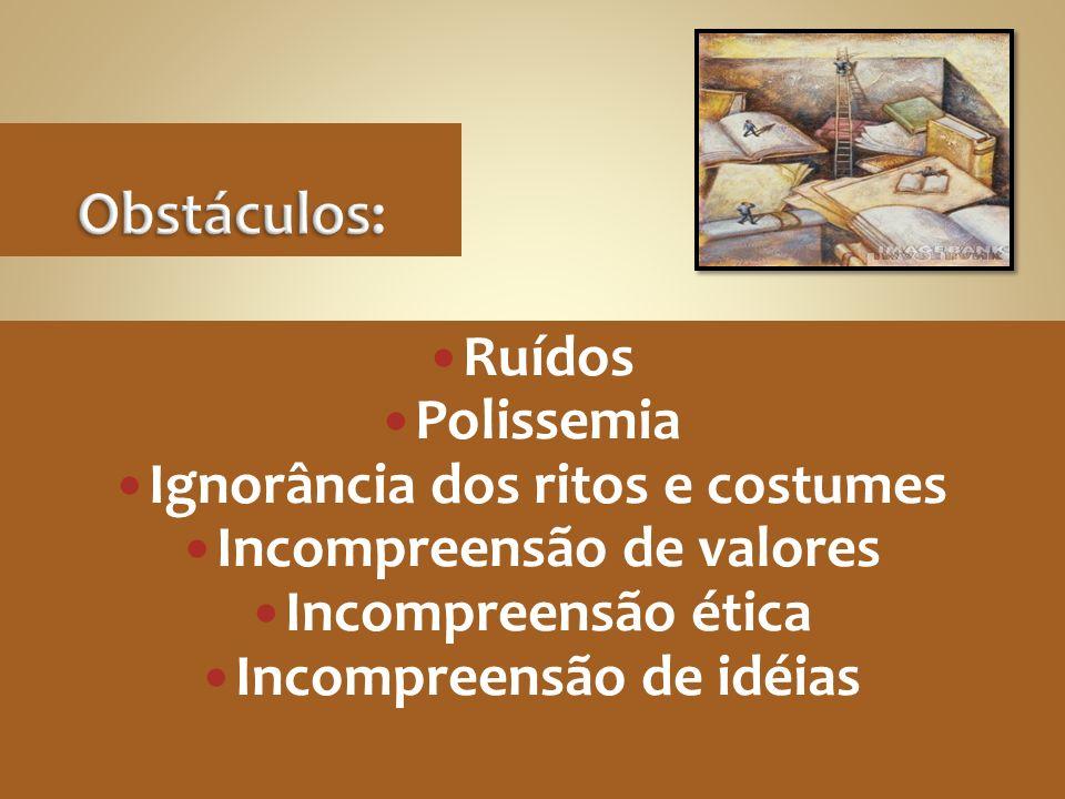 Obstáculos: Ruídos Polissemia Ignorância dos ritos e costumes