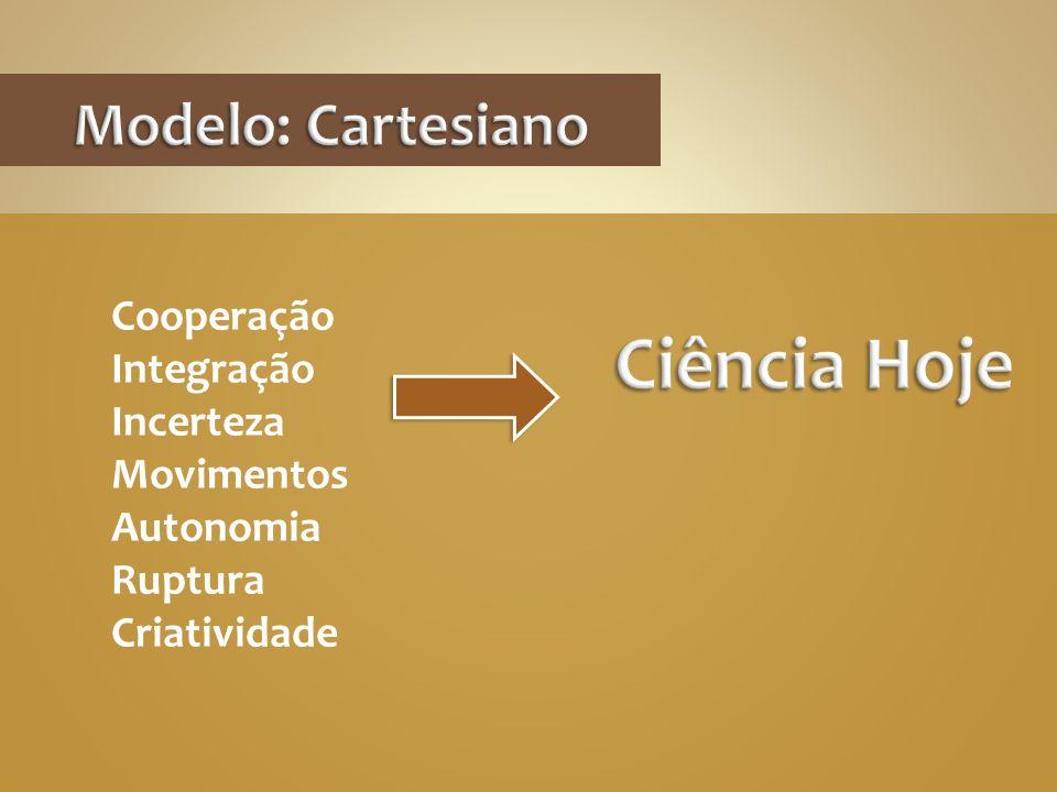 Ciência Hoje Modelo: Cartesiano Cooperação Integração Incerteza