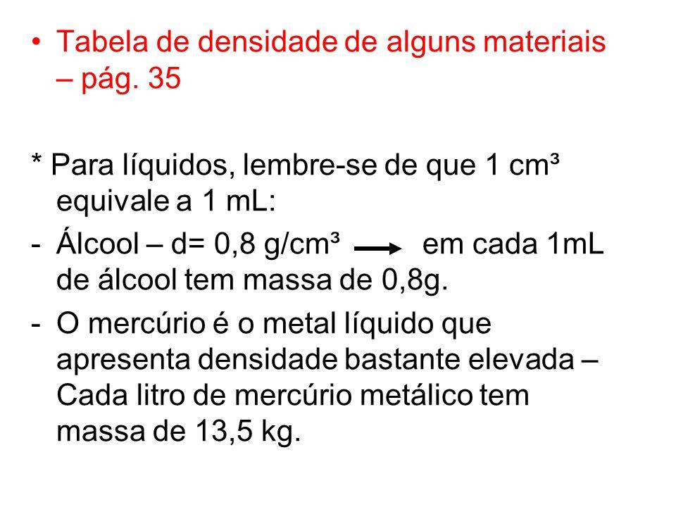 Tabela de densidade de alguns materiais – pág. 35