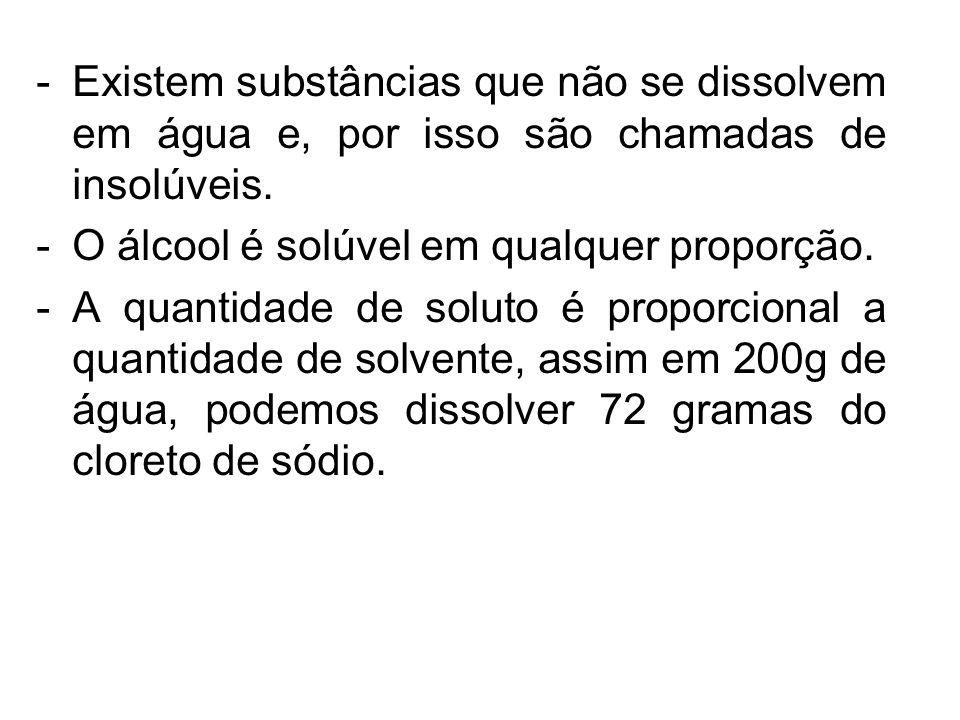 Existem substâncias que não se dissolvem em água e, por isso são chamadas de insolúveis.