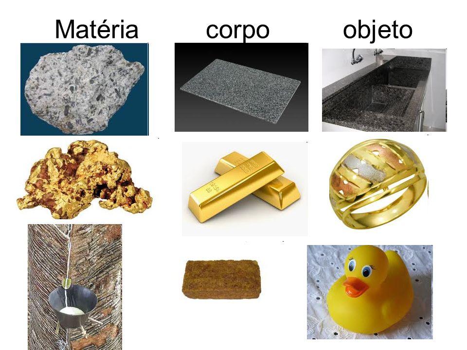 Matéria corpo objeto