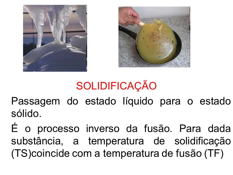 SOLIDIFICAÇÃO Passagem do estado líquido para o estado sólido.