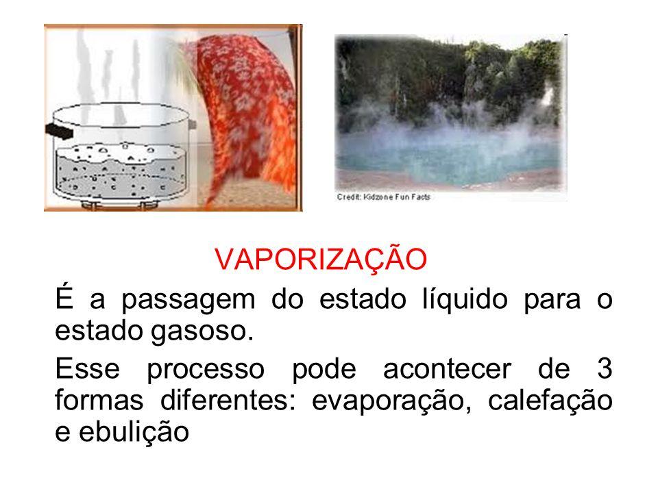 VAPORIZAÇÃO É a passagem do estado líquido para o estado gasoso.