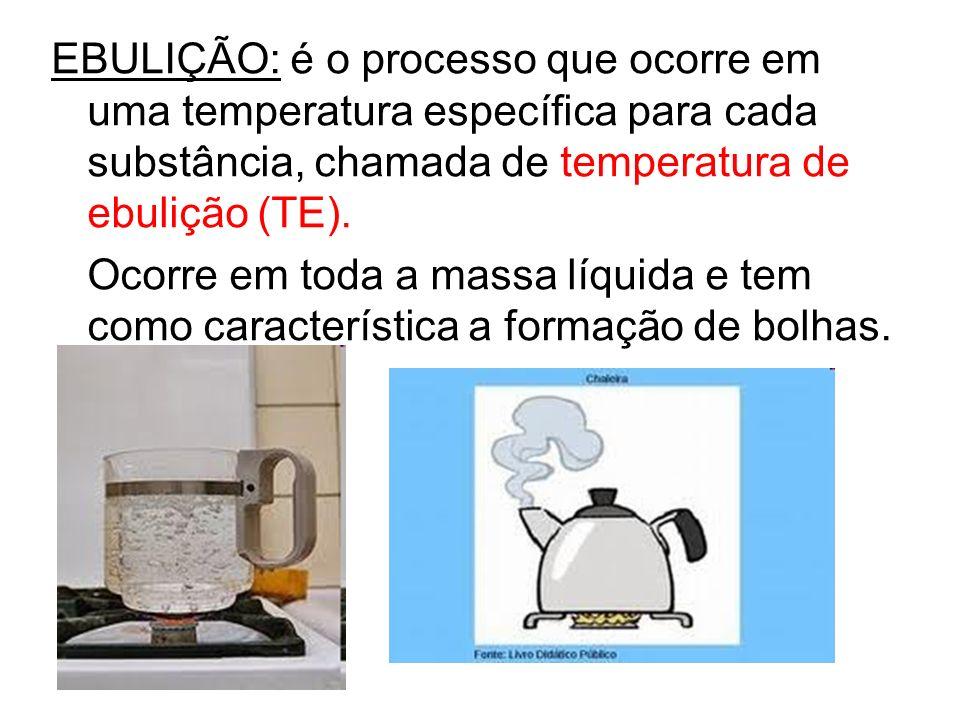 EBULIÇÃO: é o processo que ocorre em uma temperatura específica para cada substância, chamada de temperatura de ebulição (TE).