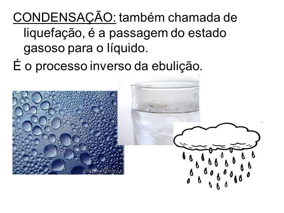 CONDENSAÇÃO: também chamada de liquefação, é a passagem do estado gasoso para o líquido.