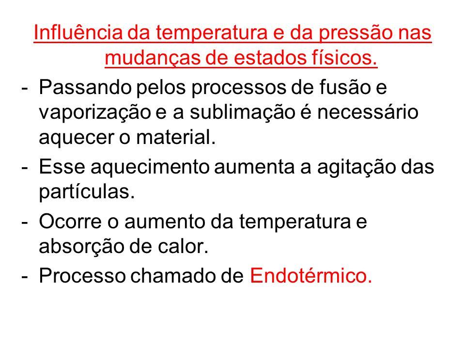 Influência da temperatura e da pressão nas mudanças de estados físicos.