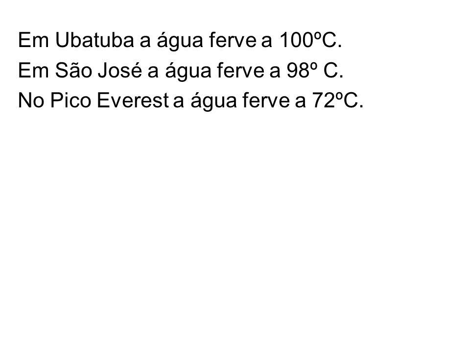 Em Ubatuba a água ferve a 100ºC.