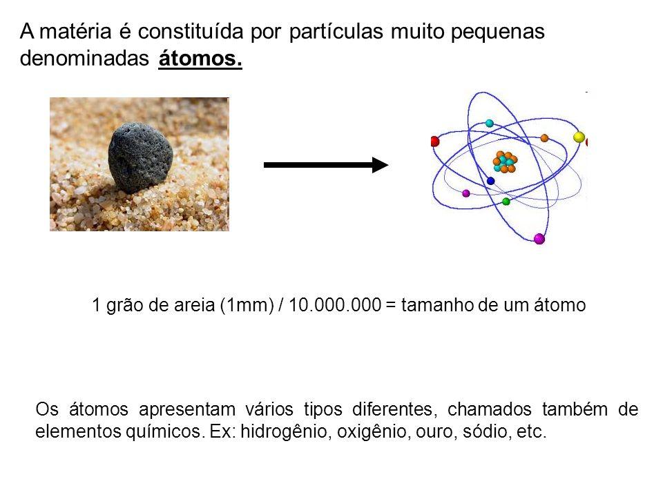 1 grão de areia (1mm) / 10.000.000 = tamanho de um átomo
