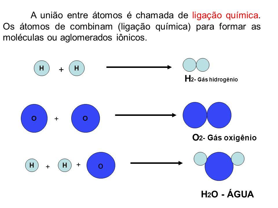 A união entre átomos é chamada de ligação química