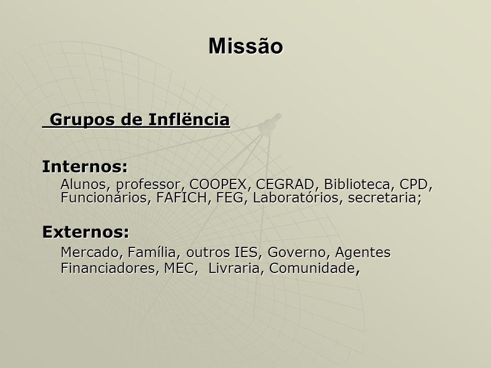 Missão Grupos de Inflëncia Internos: Externos:
