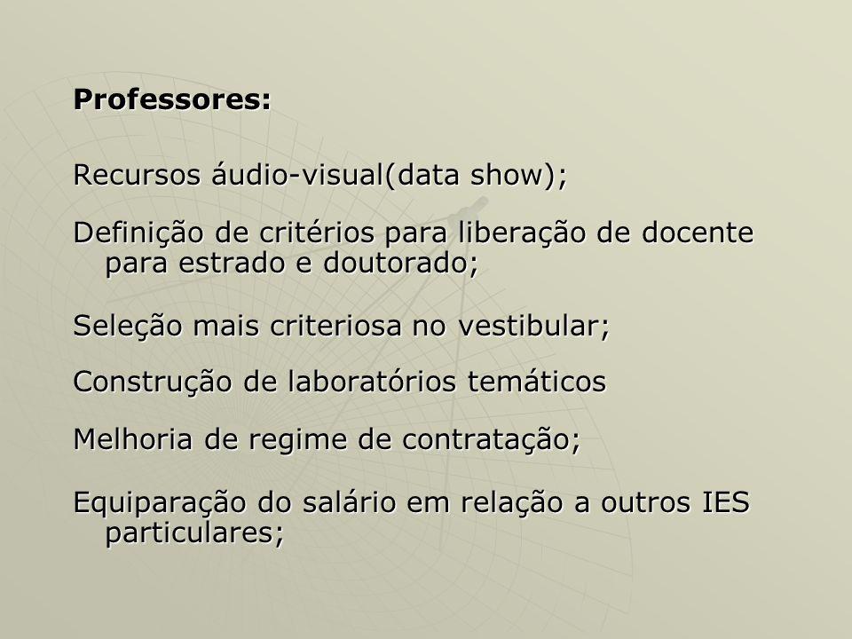 Professores: Recursos áudio-visual(data show); Definição de critérios para liberação de docente para estrado e doutorado;