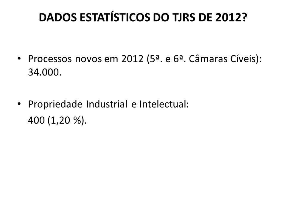 DADOS ESTATÍSTICOS DO TJRS DE 2012