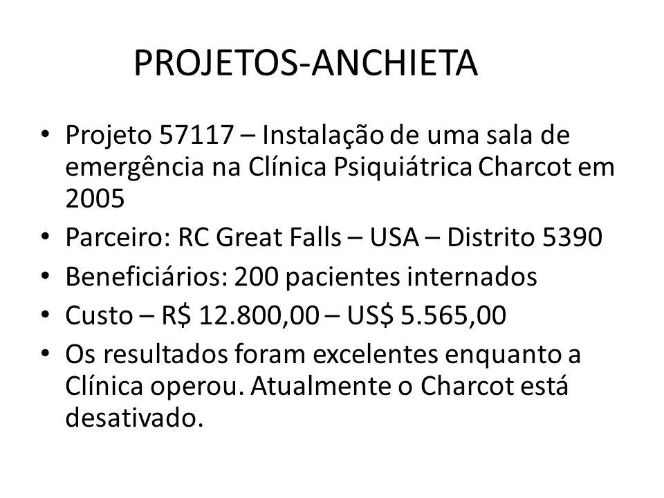 PROJETOS-ANCHIETA Projeto 57117 – Instalação de uma sala de emergência na Clínica Psiquiátrica Charcot em 2005.