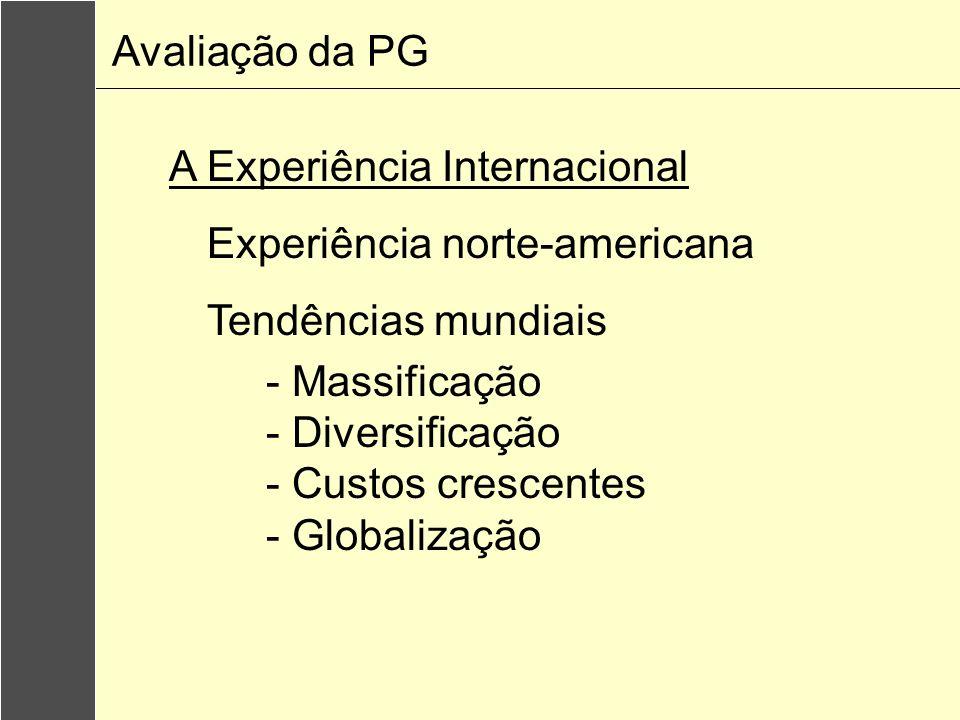 Avaliação da PG A Experiência Internacional. Experiência norte-americana. Tendências mundiais. - Massificação.