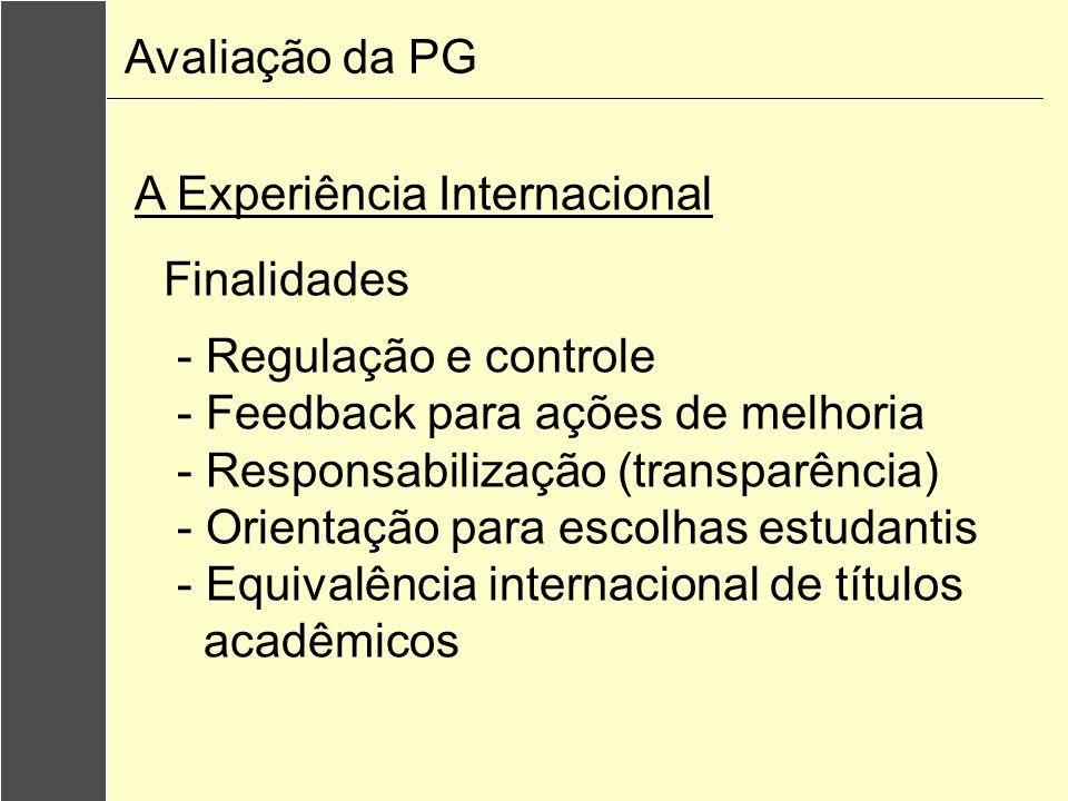 Avaliação da PGA Experiência Internacional. Finalidades. - Regulação e controle. - Feedback para ações de melhoria.