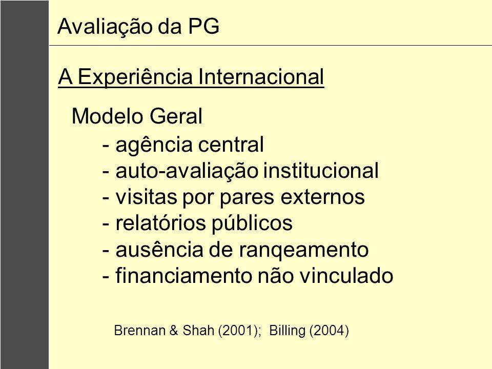 Avaliação da PGA Experiência Internacional. Modelo Geral. - agência central. - auto-avaliação institucional.