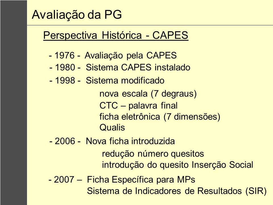 Avaliação da PG - 1980 - Sistema CAPES instalado