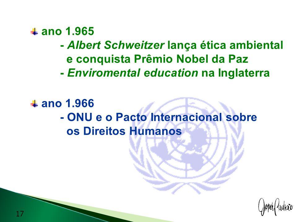 ano 1. 965. - Albert Schweitzer lança ética ambiental