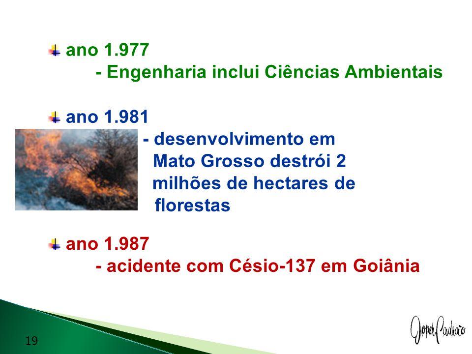 ano 1.977 - Engenharia inclui Ciências Ambientais