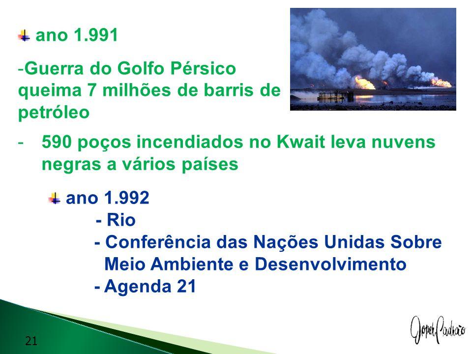 ano 1.991 Guerra do Golfo Pérsico queima 7 milhões de barris de petróleo. 590 poços incendiados no Kwait leva nuvens negras a vários países.