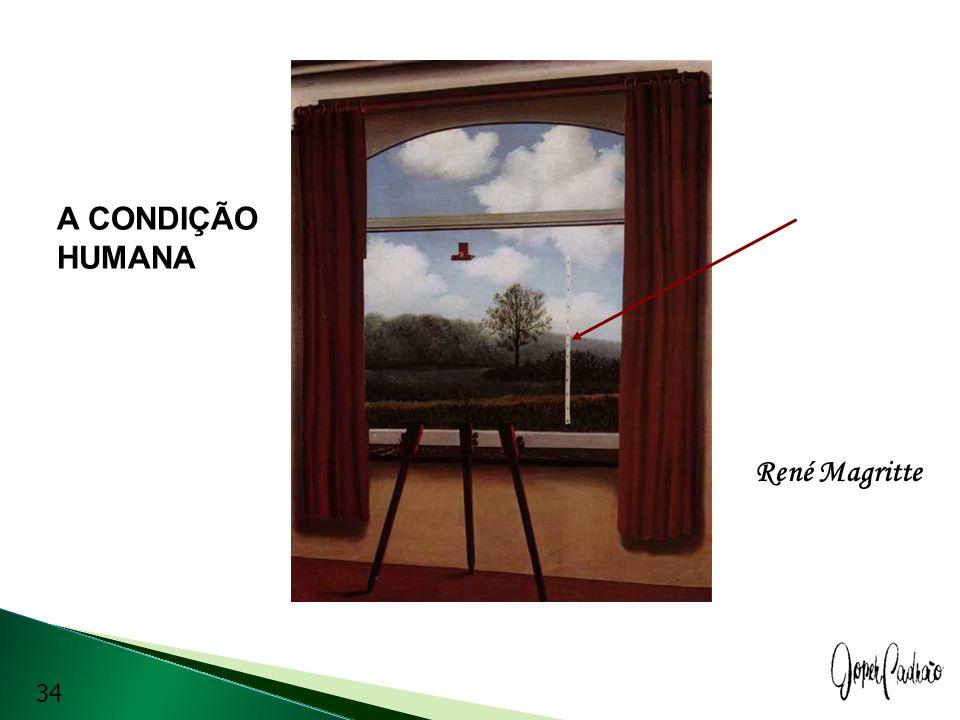 A CONDIÇÃO HUMANA René Magritte