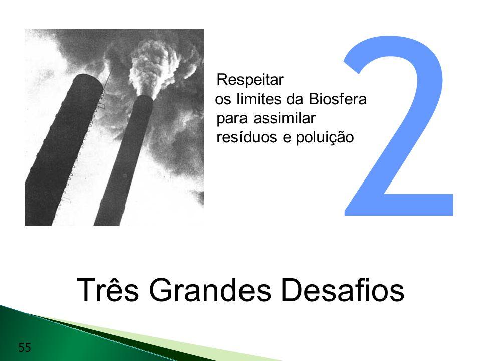 2 Três Grandes Desafios Respeitar os limites da Biosfera