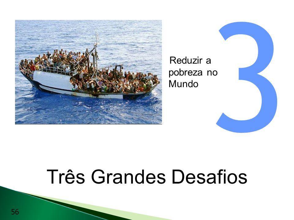 3 Reduzir a pobreza no Mundo Três Grandes Desafios