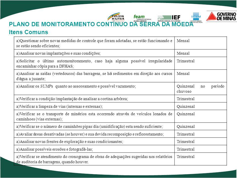 PLANO DE MONITORAMENTO CONTÍNUO DA SERRA DA MOEDA Itens Comuns