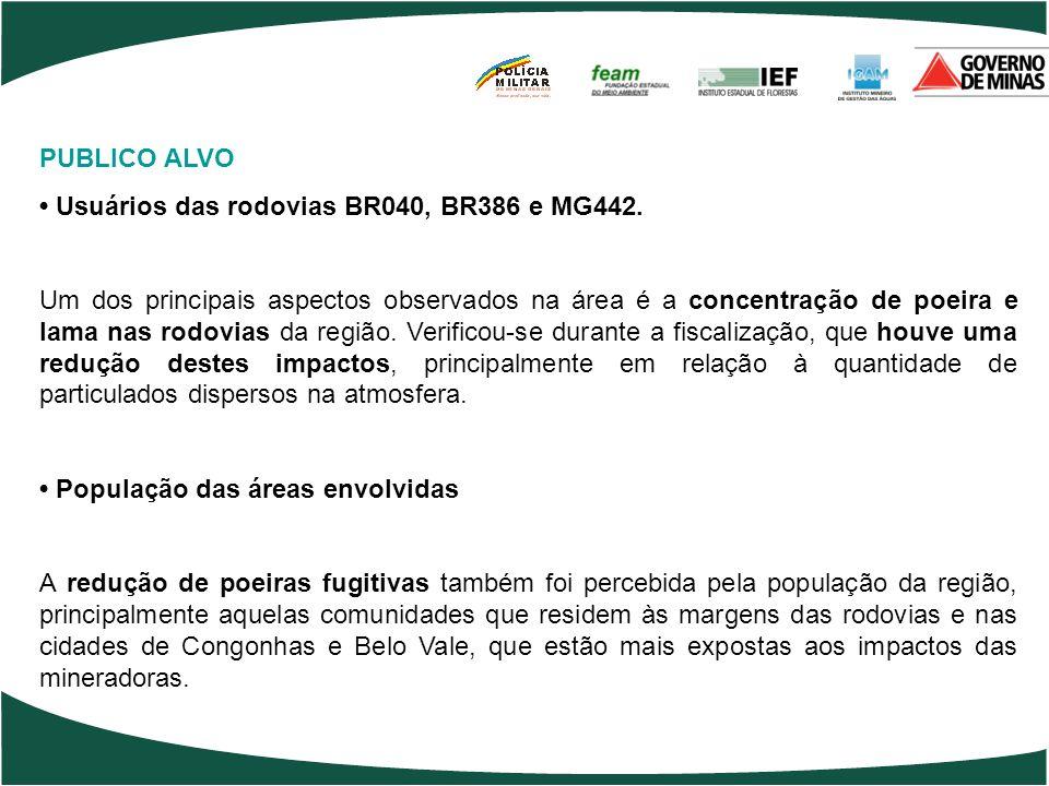 PUBLICO ALVO • Usuários das rodovias BR040, BR386 e MG442.