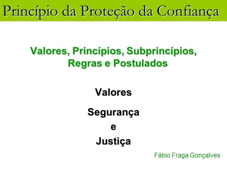 Valores, Princípios, Subprincípios, Regras e Postulados