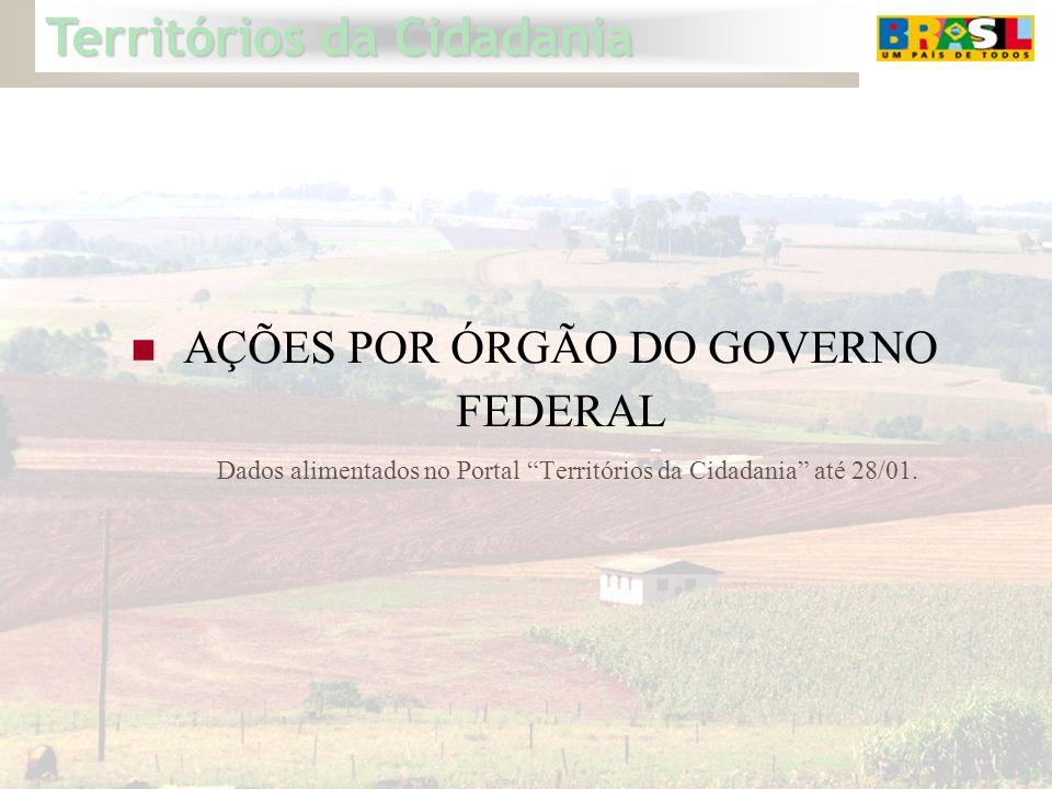 AÇÕES POR ÓRGÃO DO GOVERNO FEDERAL