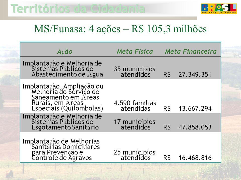 MS/Funasa: 4 ações – R$ 105,3 milhões